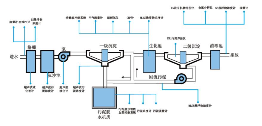 电路 电路图 电子 设计 素材 原理图 878_421